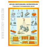 Детали, оборудование, лесоматериалы