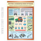 Элементы конструкции автотранспорта
