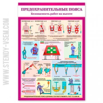 плакат Предохранительные пояса