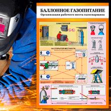 плакаты Сварка газоопасные работы