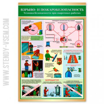 Пожаробезопасность при сварочных работах
