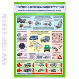 Прочие элементы конструкции автотранспорта