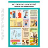 Установка заземлений Технические меры электробезопасности