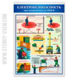 Электробезопасность при напряжении до 1000 В - 3 вариант