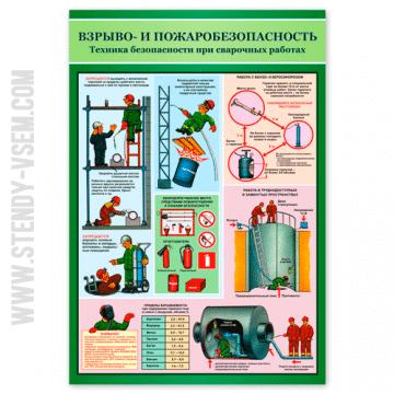 Взрыво-пожароопасность при сварочных работах