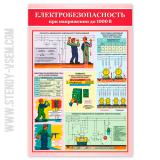 Электробезопасность при напряжении до 1000 В - 2 вариант