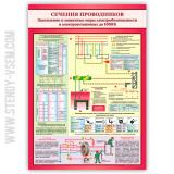 Плакат Сечения проводников