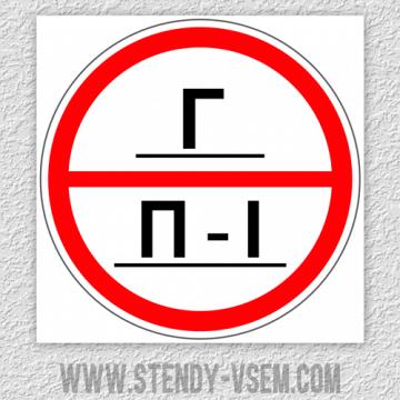 Знаки категории помещений — Г