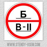 Знаки категории помещений - Б