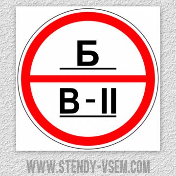 Знаки категории помещений — Б
