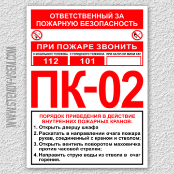 Комбинированный знак ПК Порядок приведения в действие крана