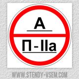 Знаки категории помещений - А