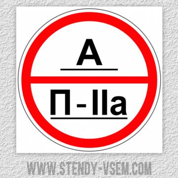 Знаки категории помещений — А
