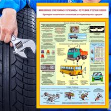 плакаты Ремонт и эксплуатация автомобилей