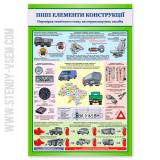 Інші елементи конструкції автотранспорту