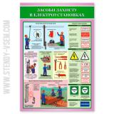 Засоби захисту в електроустановках другий варіант