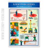 Електробезпека при напрузі до 1000 В (3 варіант)