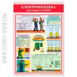 Електробезпека при напрузі до 1000 В  2 варіант
