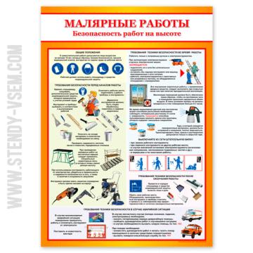 плакат Малярные работы
