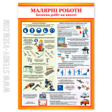 плакат Малярні роботи