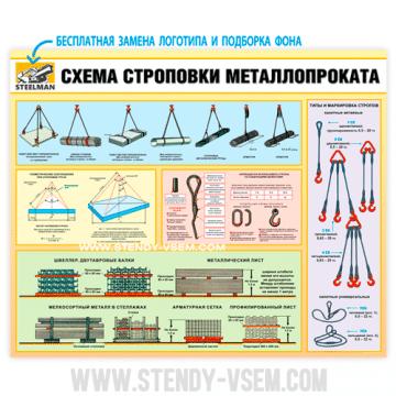 Схема строповки металлопроката