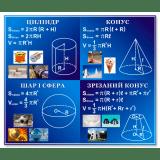 Стенды для кабинета математики
