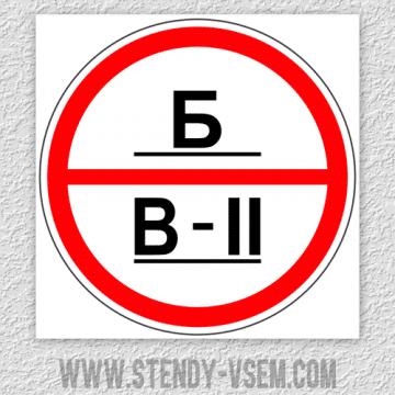 Знаки категорії приміщень - Б