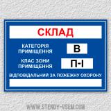 """Знак """"Категорія пожежонебезпечних приміщень"""""""