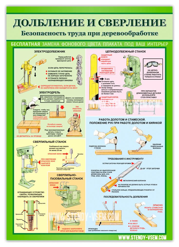 """Плакат """"Долбление и сверление. Безопасность работы при деревообработке""""  от производителя """"Стенды всем"""", Украина."""