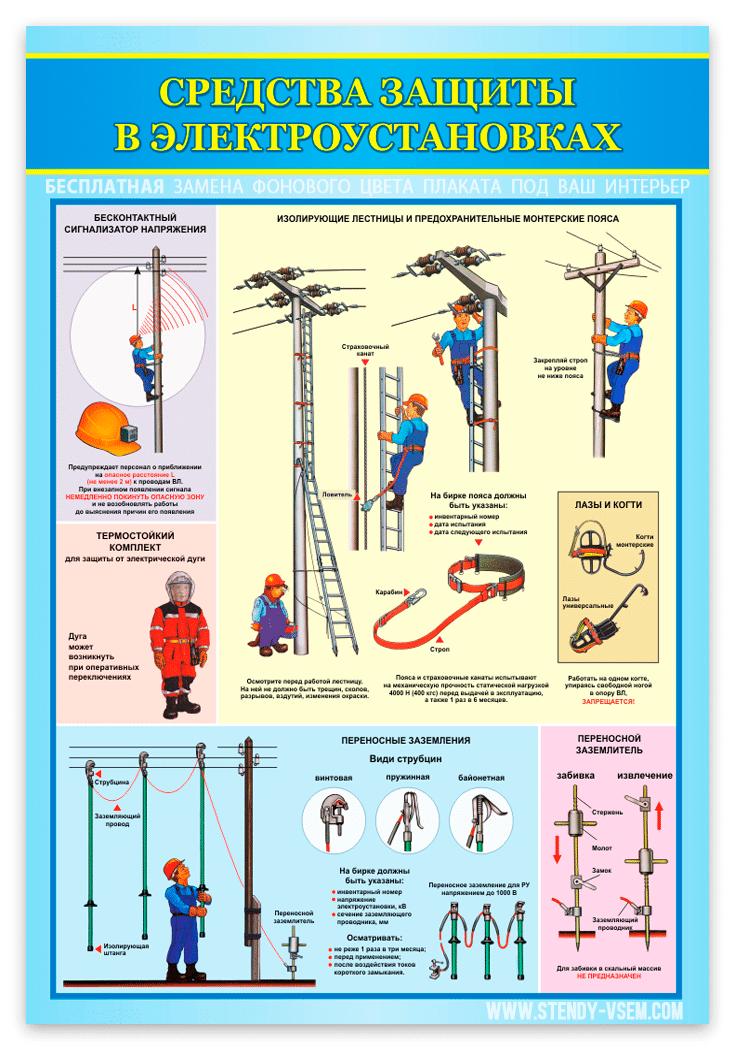картинка плаката по охране труда