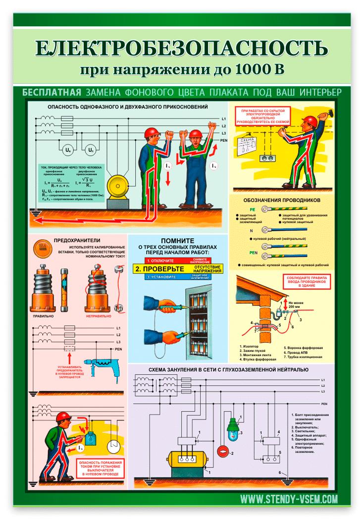 "картинка плаката ""Электробезопасность - до 1000 В"""
