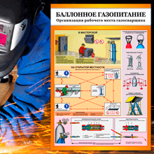 Учебные плакаты по газобезопасности: сварочные работы на сайте stendy-vsem.com