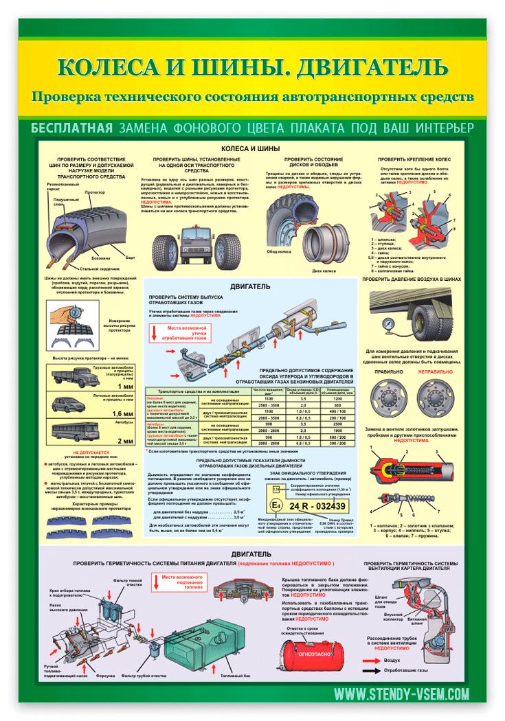 """картинка плаката """"Колеса и шины. Двигатель"""""""