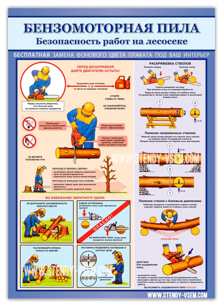 """Третий вариант изготовления плаката """"Бензопила. Безопасность работ на лесосеке - 3"""" от производителя """"Стенды всем"""", Украина."""