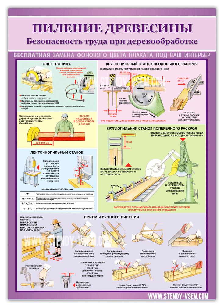"""Плакат """"Пиление древесины. Безопасность труда при деревообработке"""" от производителя """"Стенды всем"""", Украина."""