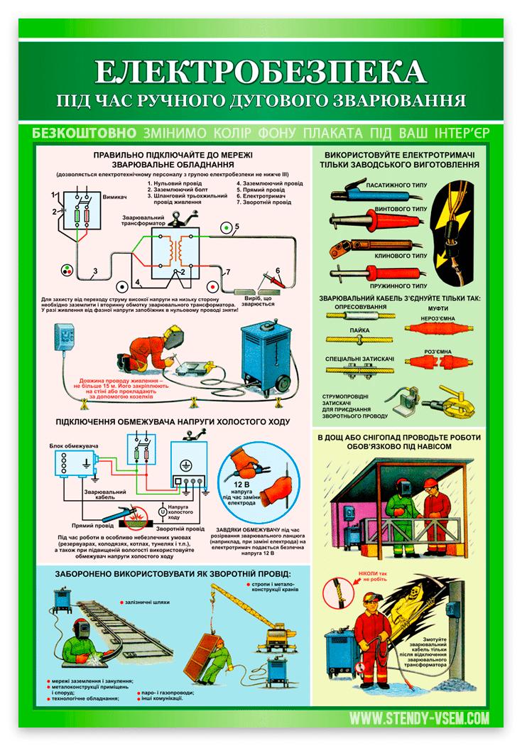 Плакат Електробезпека при зварювальних роботах