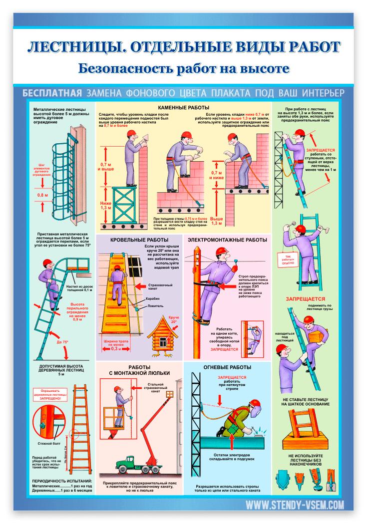 """плакат безопасности """"Лестницы. Отдельные виды работ"""""""