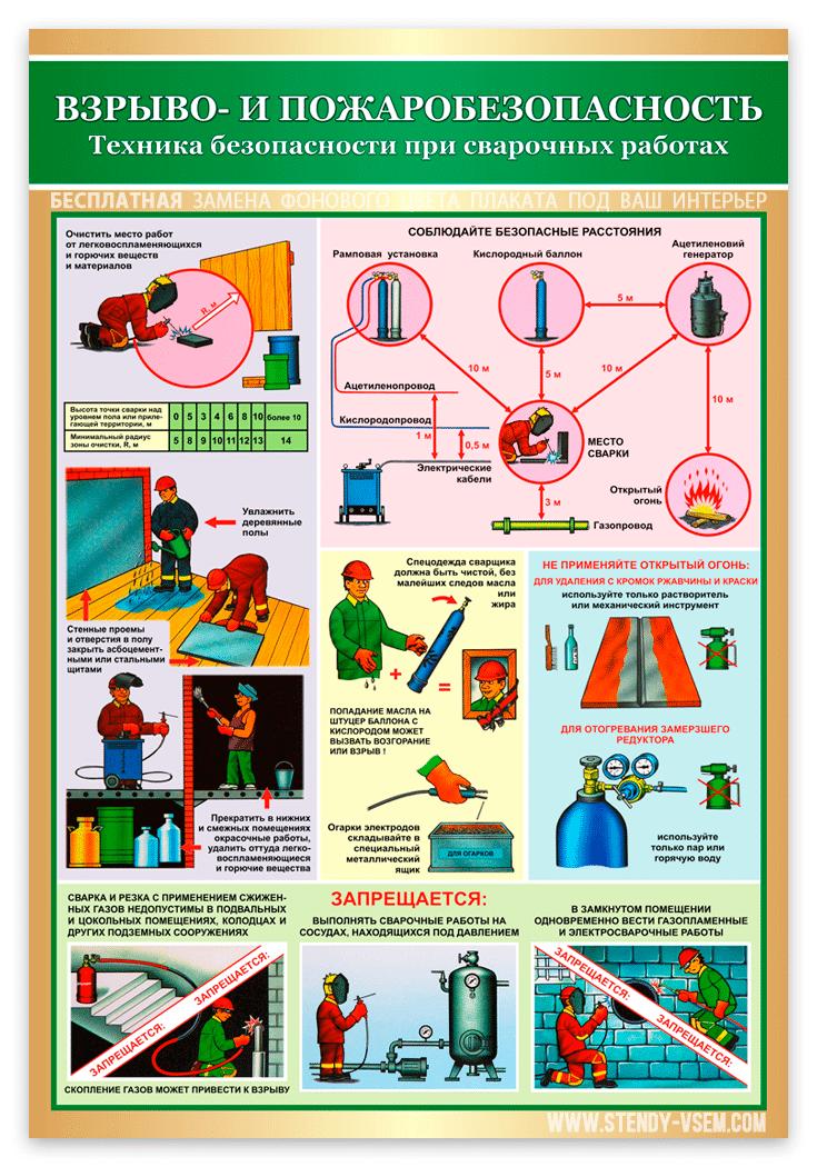 фото плаката «Пожаробезопасность при сварочных работах