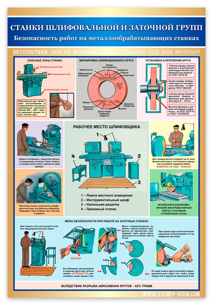 Инструкции по охране труда в слесарной мастерской