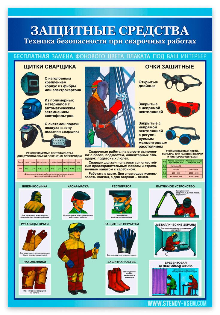 фото плаката «Защитные средства сварщика (техника безопасности при сварочных работах)»