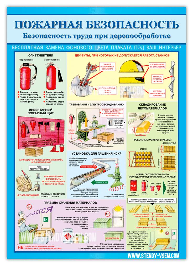 """Плакат """"Пожарная безопасность при деревообработке"""" от производителя """"Стенди всем"""", Украина."""