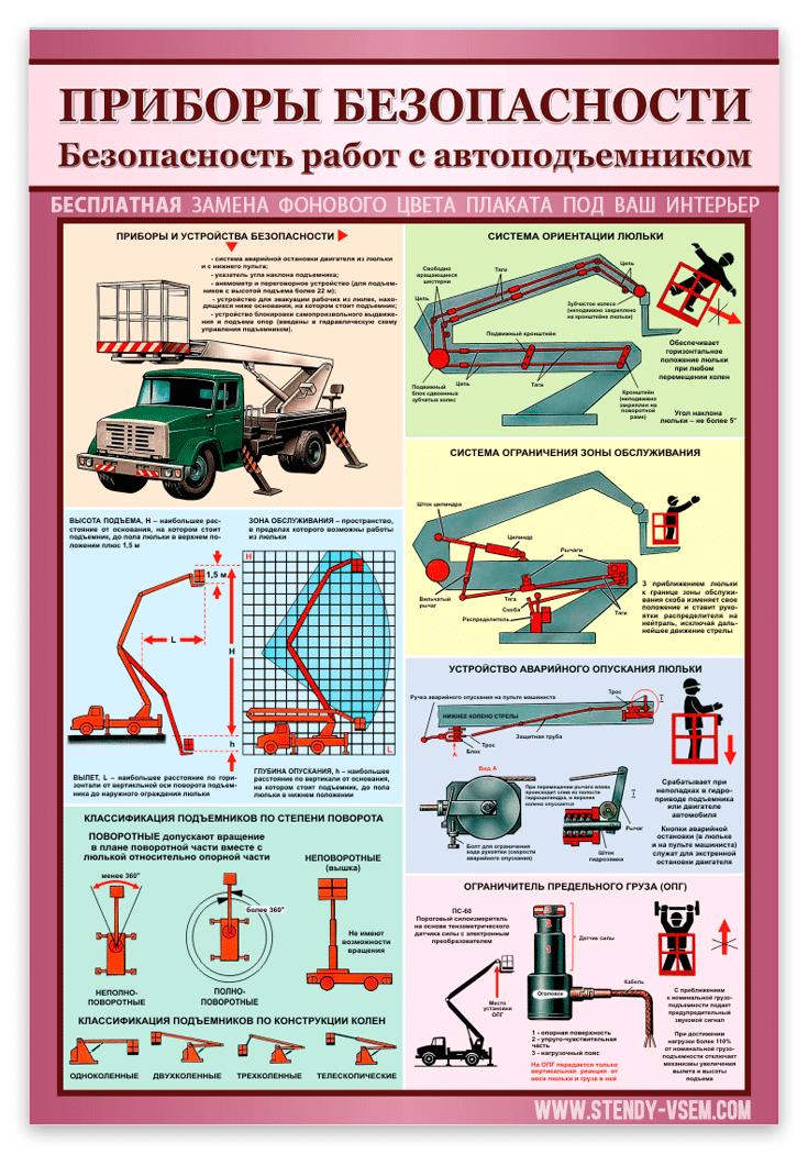 """""""Приборы безопасности. Безопасность работ с автоподъемником"""" плакат от производителя"""