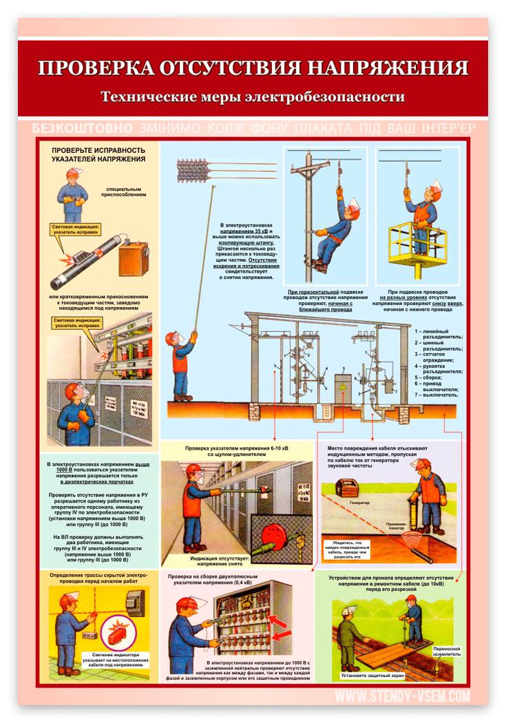 """Проверка отсутствия напряжения"" картинка плаката электробезопасности"