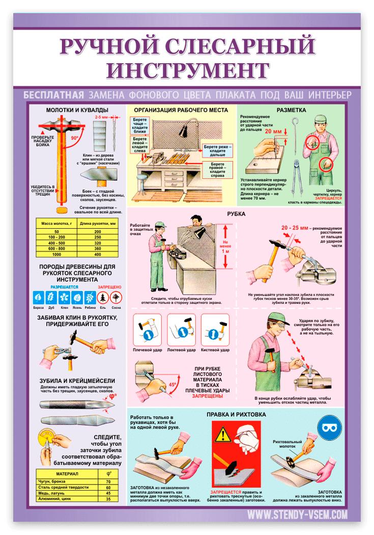"""плакат от производителя  """"Ручной слесарный инструмент - 2"""