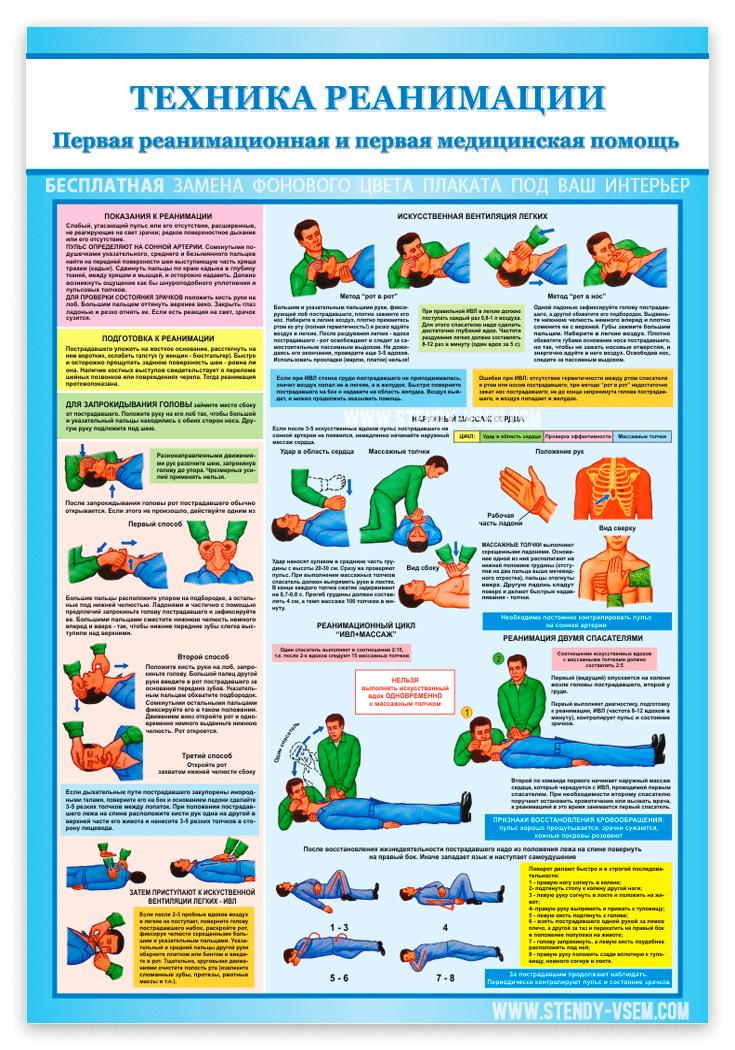 Плакат Техника реанимации. Первая помощь