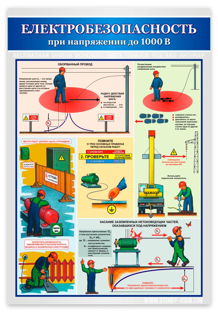 """плакат  """"Электробезопасность при напряжении до 1000 В"""" (3 вариант)"""