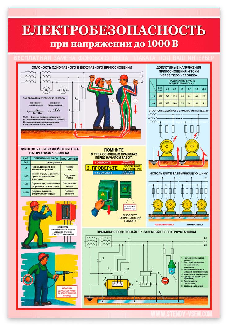 "фото плаката ""Электробезопасность до 1000 В второй вариант"""