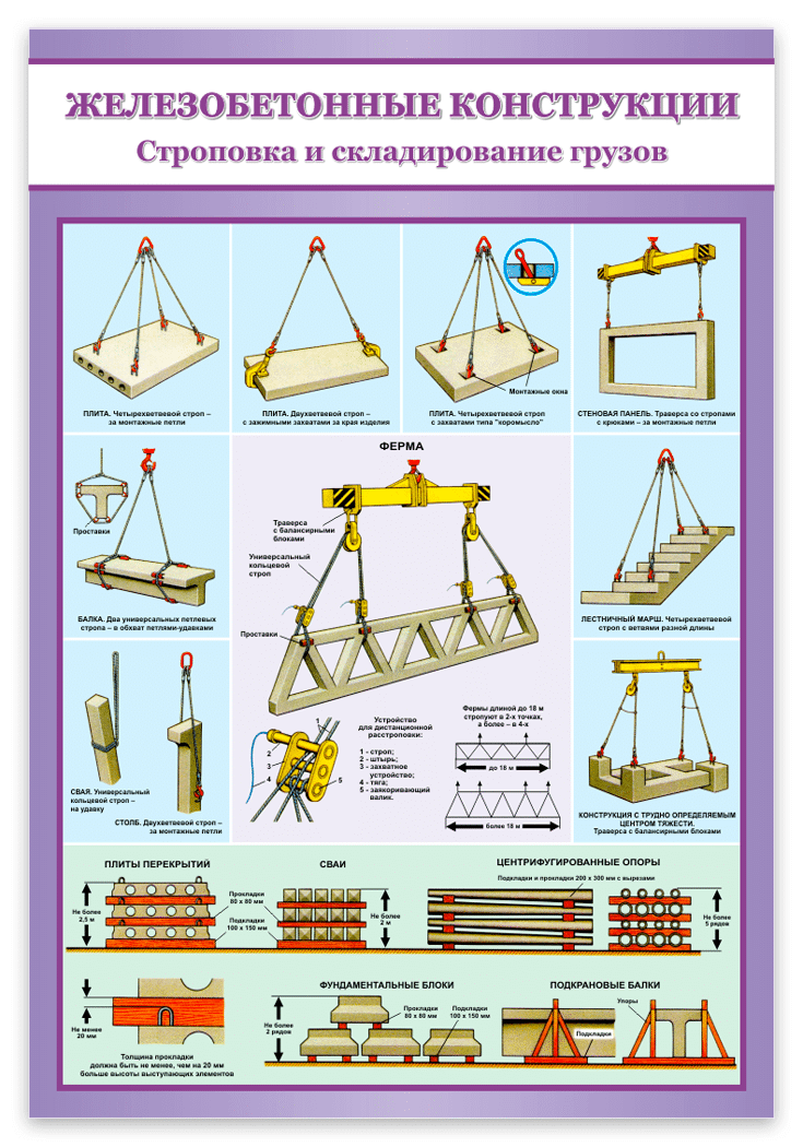Железобетонные конструкции фото плаката