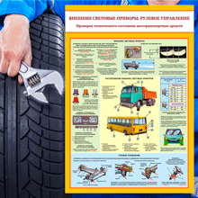 """""""Ремонт и эксплуатация автомобилей"""" категория товаров из 10 видов плакатов."""