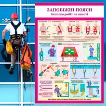 """""""Безпека робіт на висоті"""" категорія товарів з 4 плакатів з охорони праці на сайті """"Стенди всім"""", Україна."""